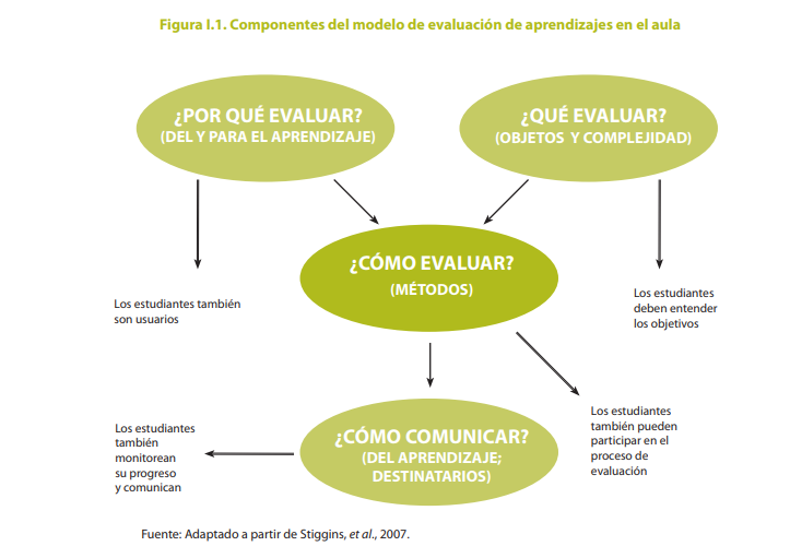 Fundamentación conceptual