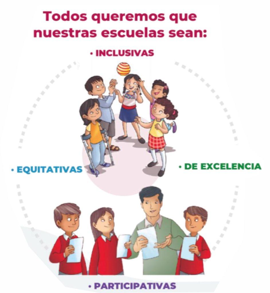 Programa Escolar de Mejora Continua Ciclo 2020